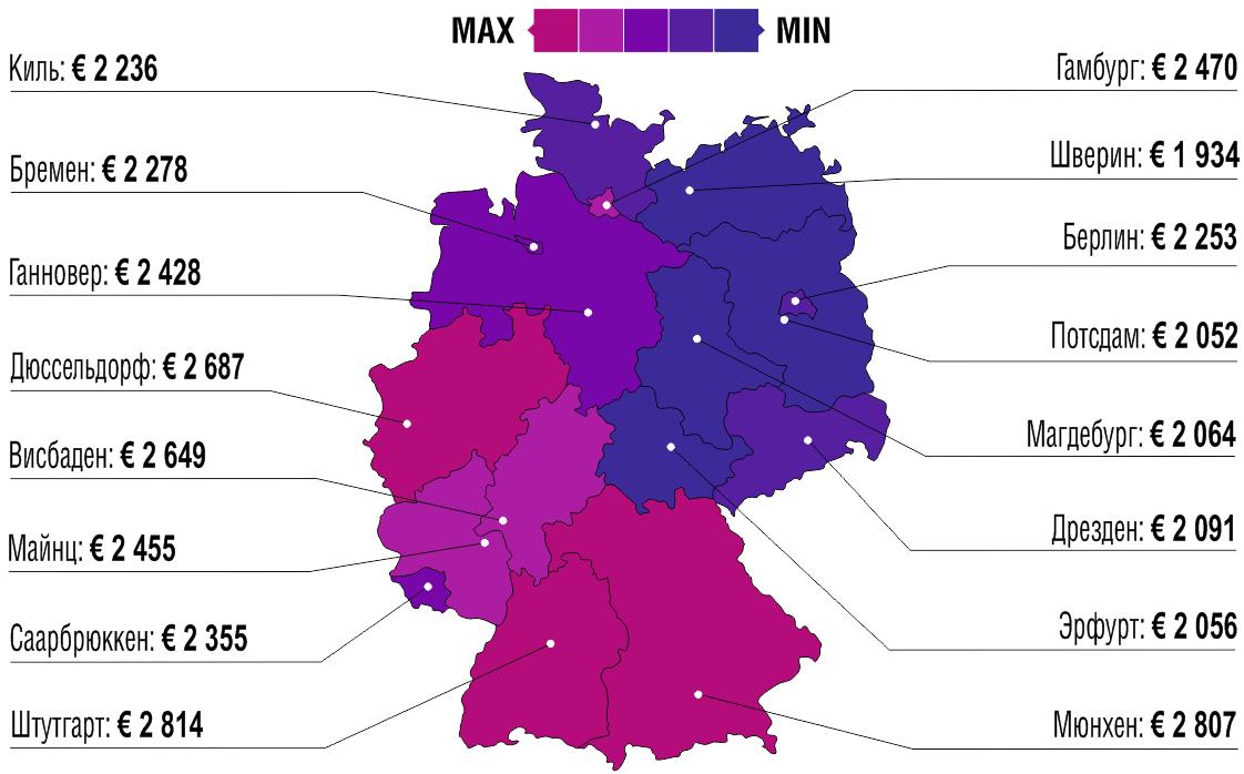 Зарплаты в Германии по столицам