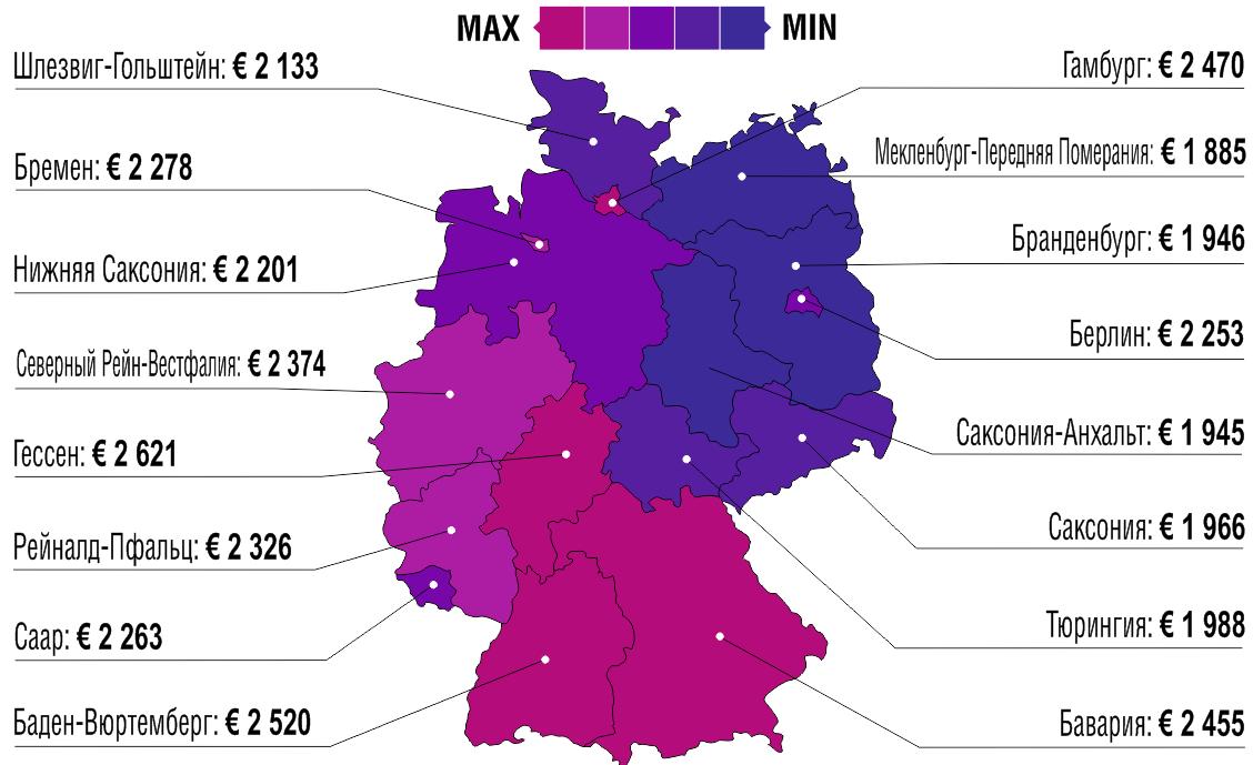 Зарплаты в Германии по регионам страны