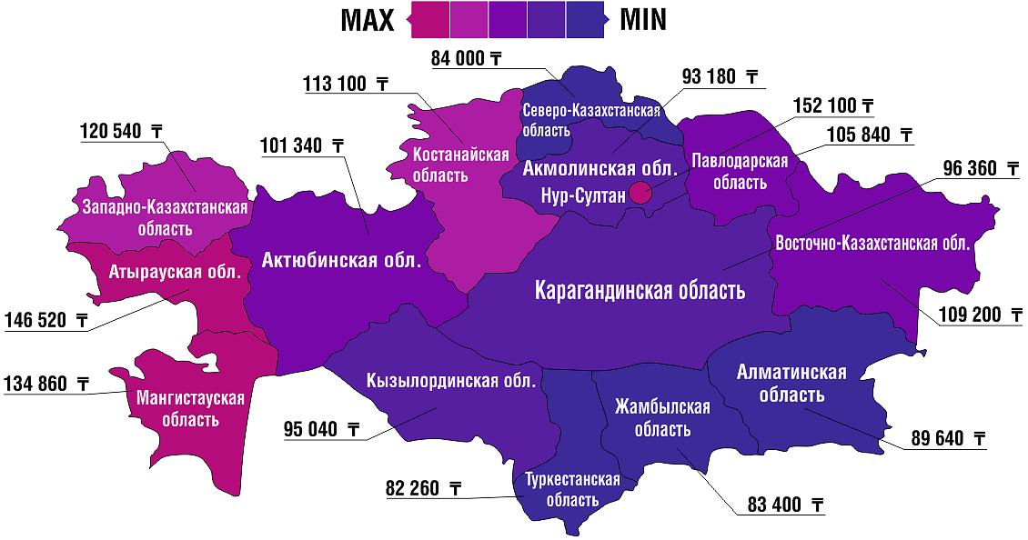 Карта Казахстана с зарплатами по областям